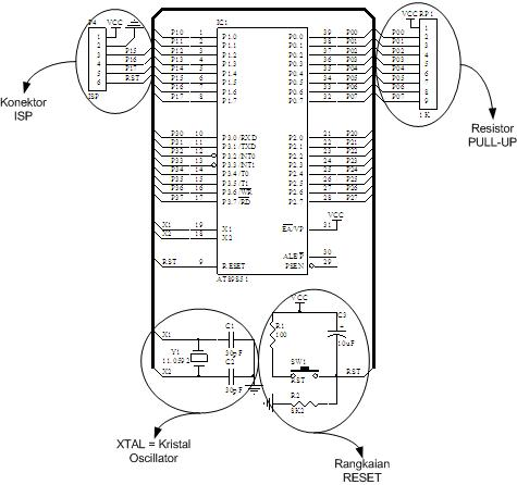 Catalog likewise MG LE4S 28SDT12E 29 28ATMEL Supersense GPS Module 28BR 3A9600 29 moreover Sony Vaio Pcg Fx290 Block Diagram And Schematics together with 01 besides 1756hp Time V1 Quickstart Hiprom. on gps module datasheet
