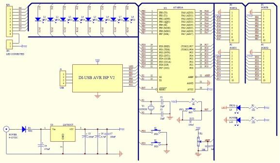 Skema Rank Super Smart AVR