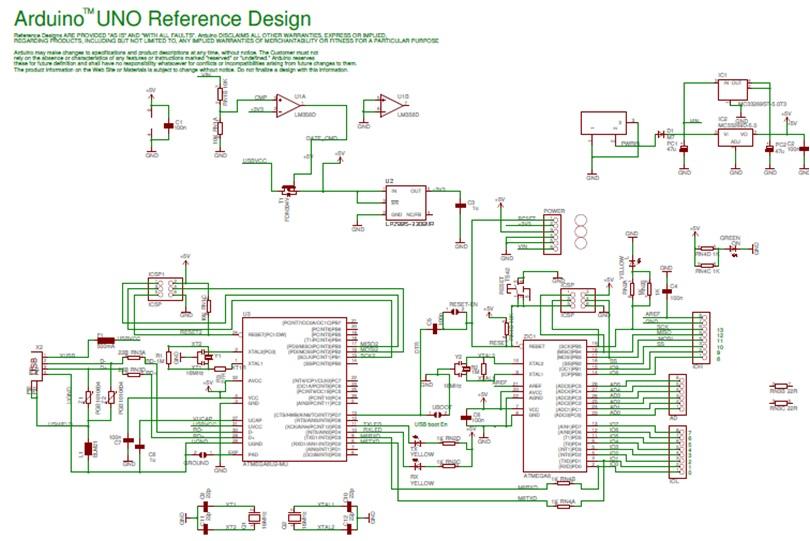 Arduino digital output depok instruments