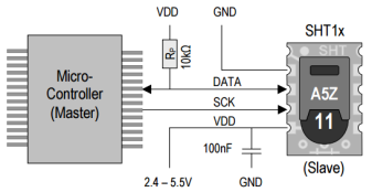 SHT1x Interface Circuit