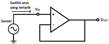 Op-Amp VF Implementasi