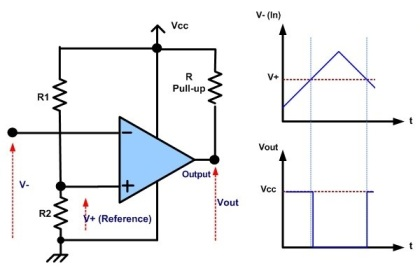Op-Amp Voltage Comparator 1 Output