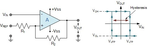Op-Amp Voltage Comparator w Hysteresis