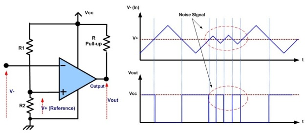 Op-Amp Voltage Comparator