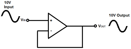 voltage-follower-example